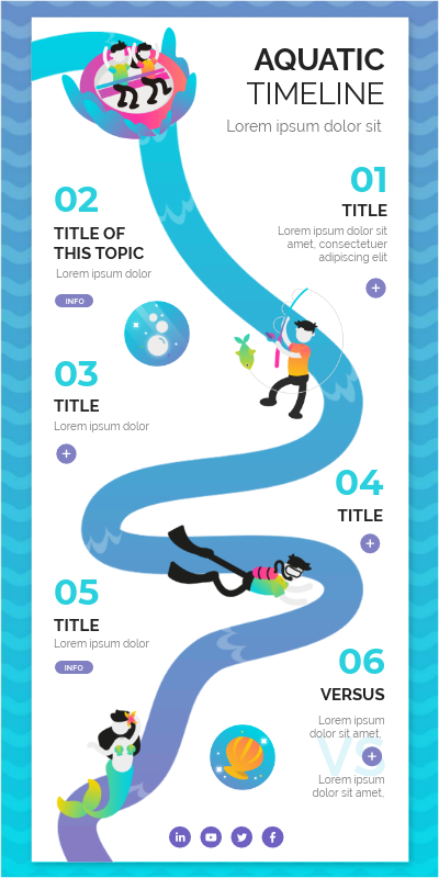 Aquatic Genial Timeline Timeline Infographic Infographic Timeline
