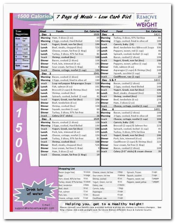 Dr khurram mushir weight loss tablets names