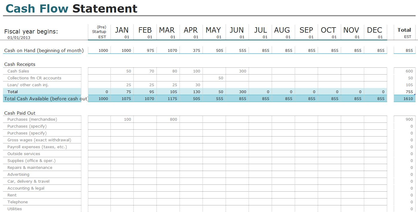 Daily Cash Flow Template Free Download Calep Midnightpig Co Regarding Cash Position Report Templa Cash Flow Statement Statement Template Spreadsheet Template