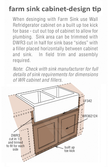 How To Add A Farm Sink To Your Kitchen!