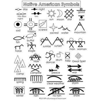 Native American Symbol Story On A Hide By Mrs Dunaways Classroom Native American Symbols American Symbols Family Symbol