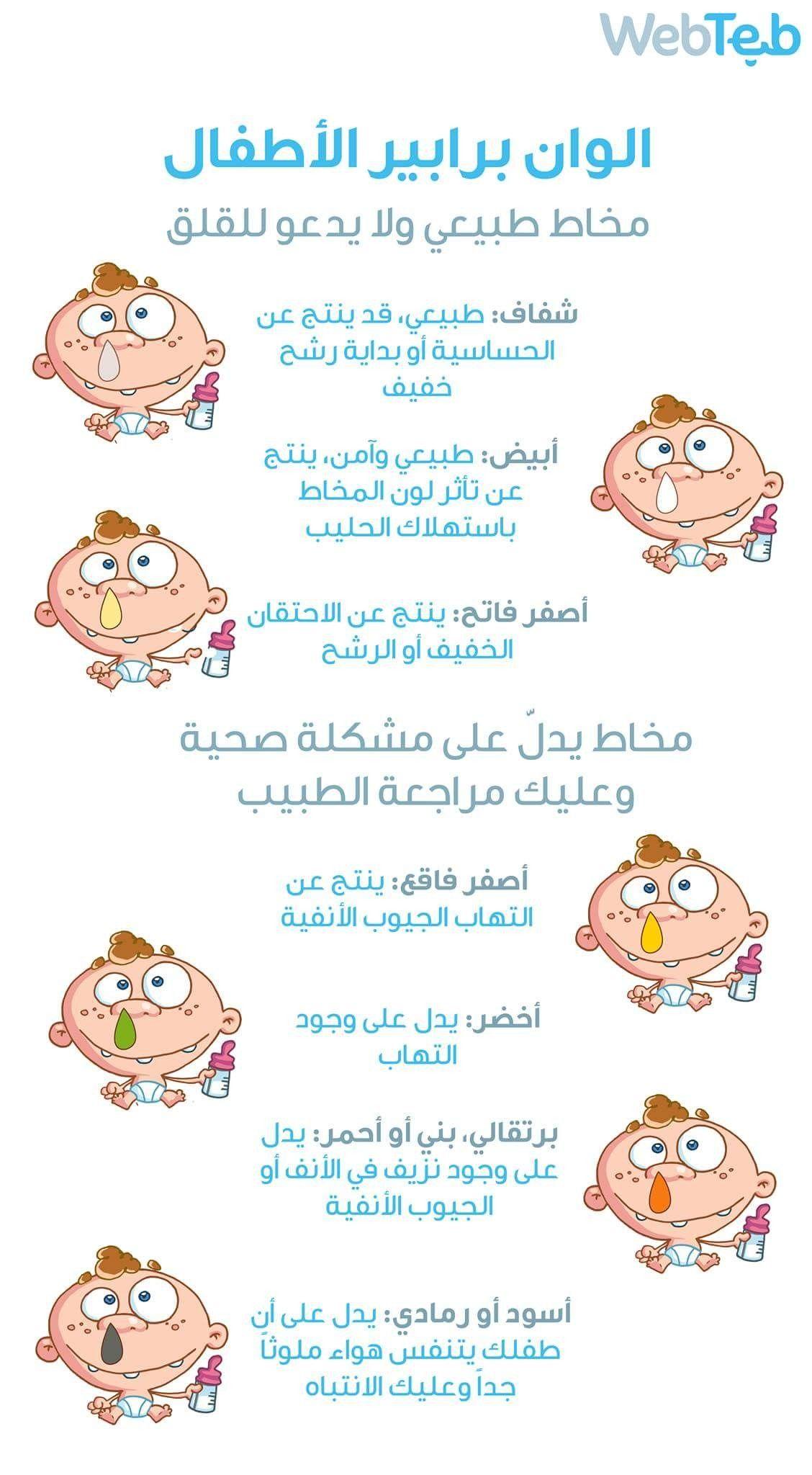 Pin By Asmaa Alabsi On Babies Everything Joni Alae