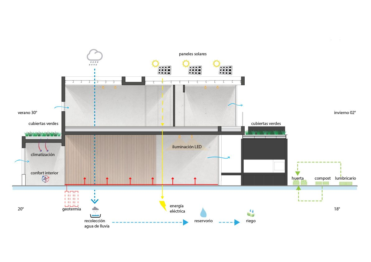 Galeria De Casa Dab Bam Arquitectura 30 House Architectural Materials Energy Saving Appliances