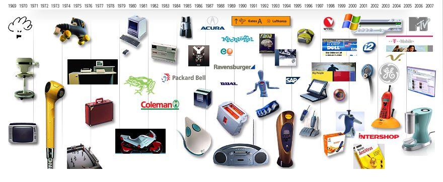 Frog design innovation timeline innovation pinterest for Innovation in product and industrial design