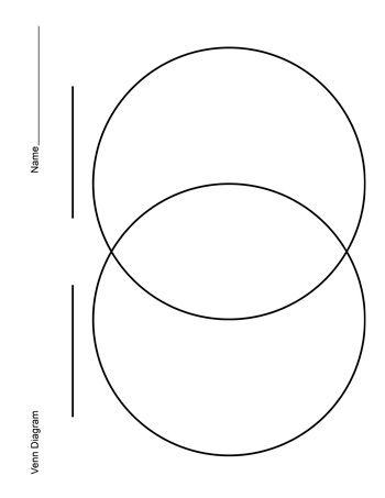 96564947fb49827893bec4b3f63a761b a blank venn diagram printable first grade pinterest venn