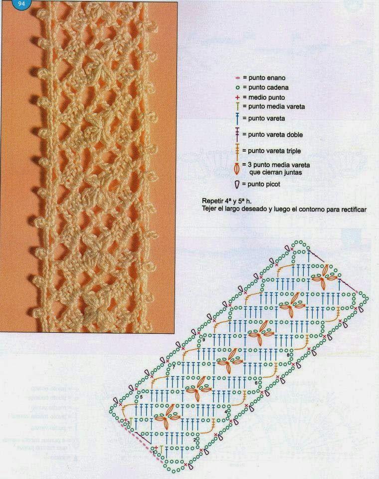 7 puntillas excelentes al crochet   Crochet y Dos agujas   Tejido ...