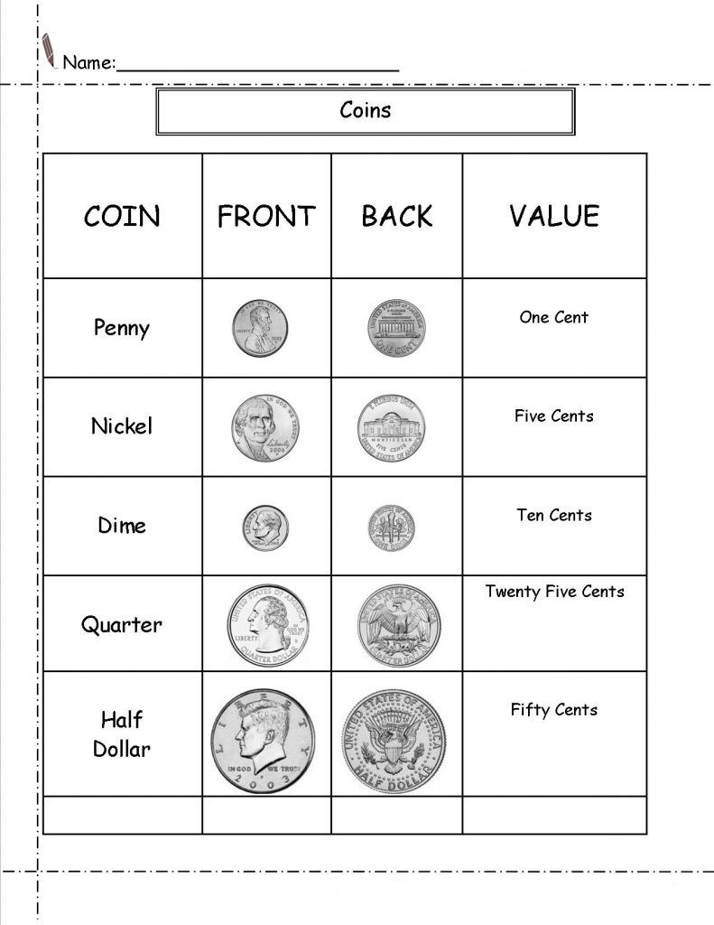 2nd Grade Money Worksheets Best Coloring Pages For Kids Money Worksheets Kindergarten Money Worksheets Kindergarten Worksheets Printable [ 1024 x 791 Pixel ]