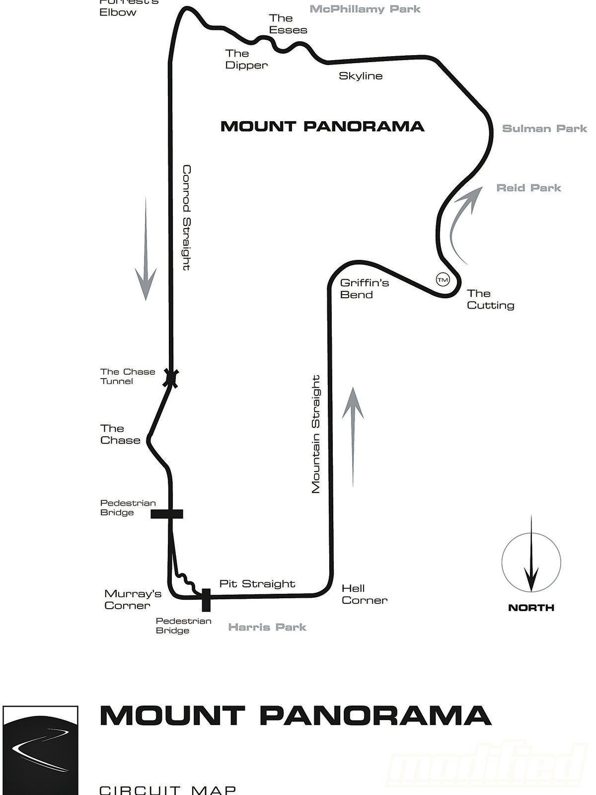 Mt Panorama (Bathurst). A great circuit that the map doesn