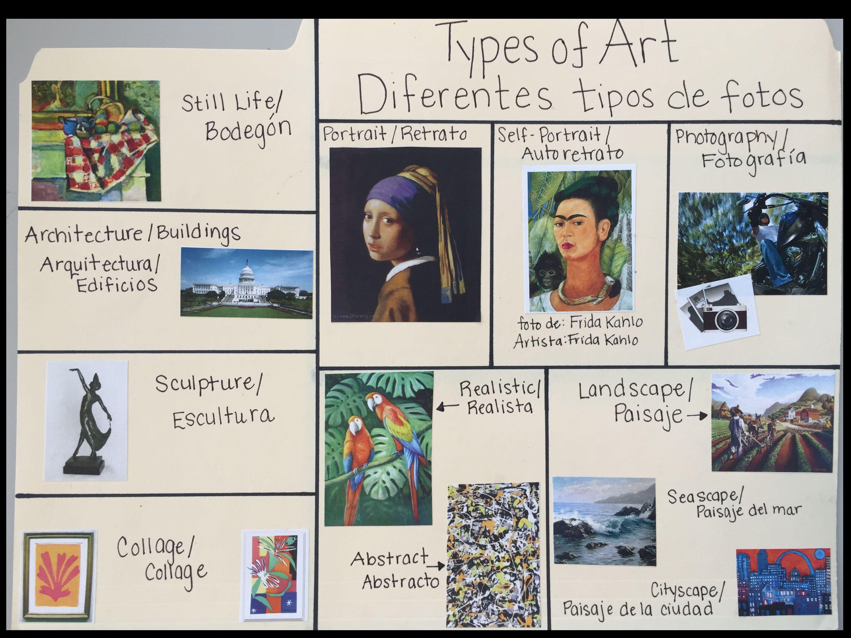 Bilingual Art Vocabulary Folders Elements Of Art Spanish