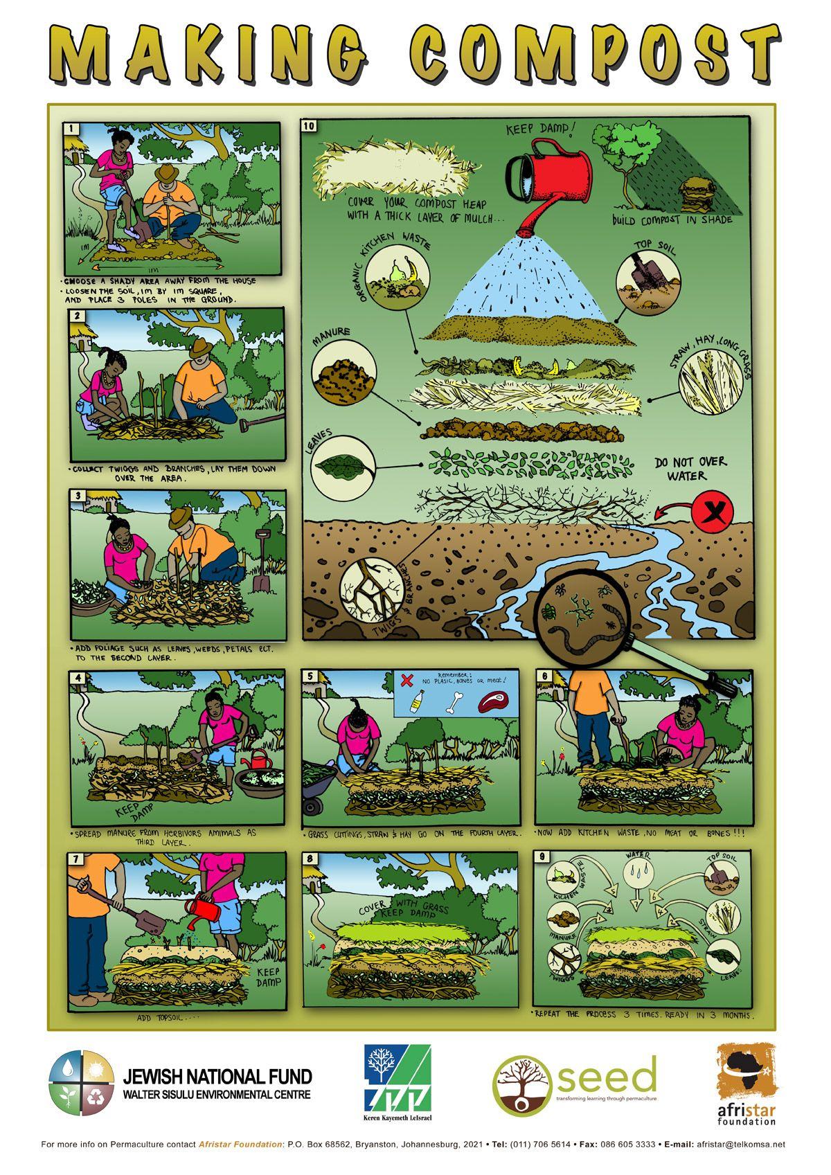 Pin Op Garden Compost