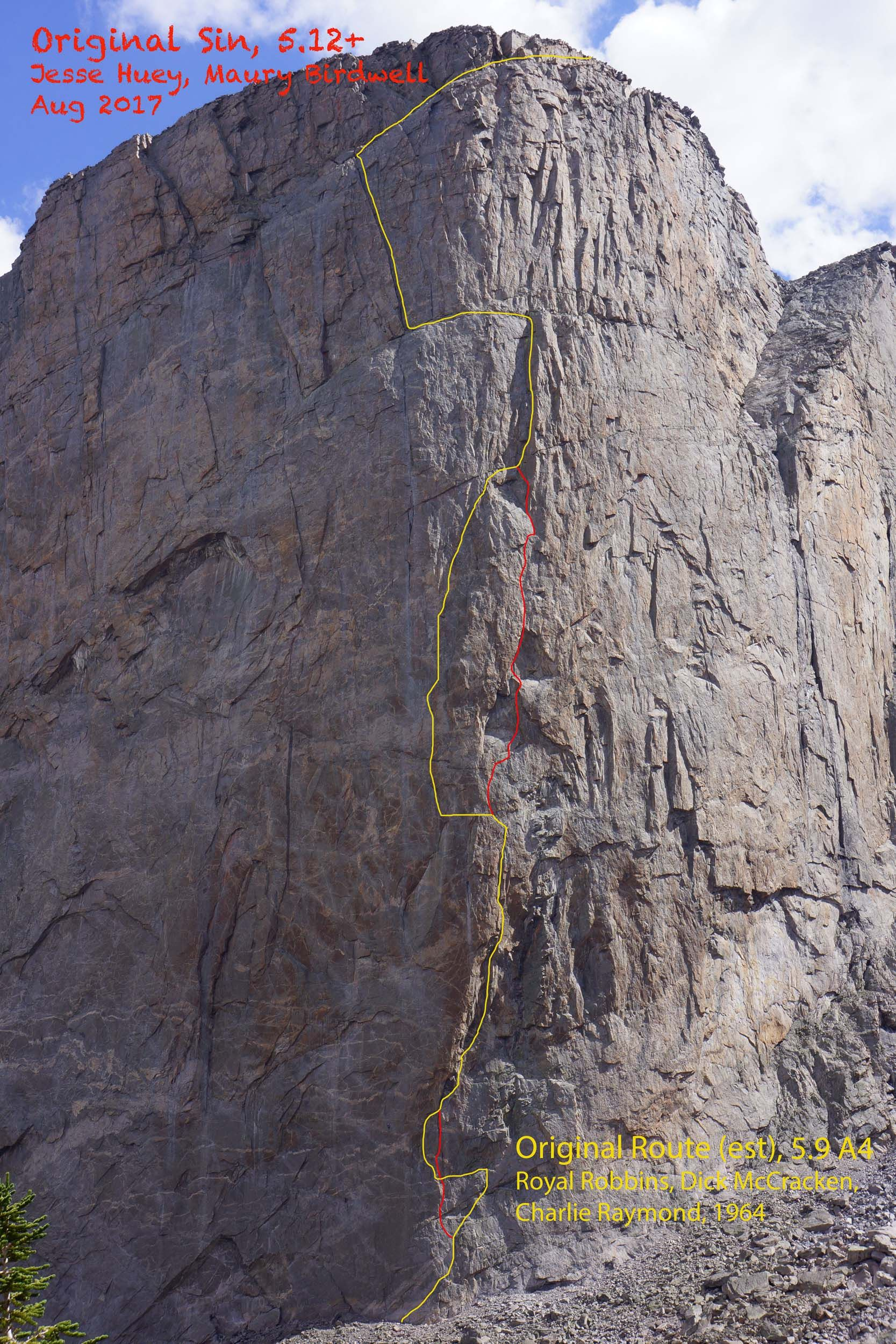 Committed Original Sin Climb Rock Climbing Climbers