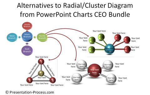 Smartart cluster diagram variations from powerpoint charts ceo pack smartart cluster diagram variations from powerpoint charts ceo pack ccuart Gallery