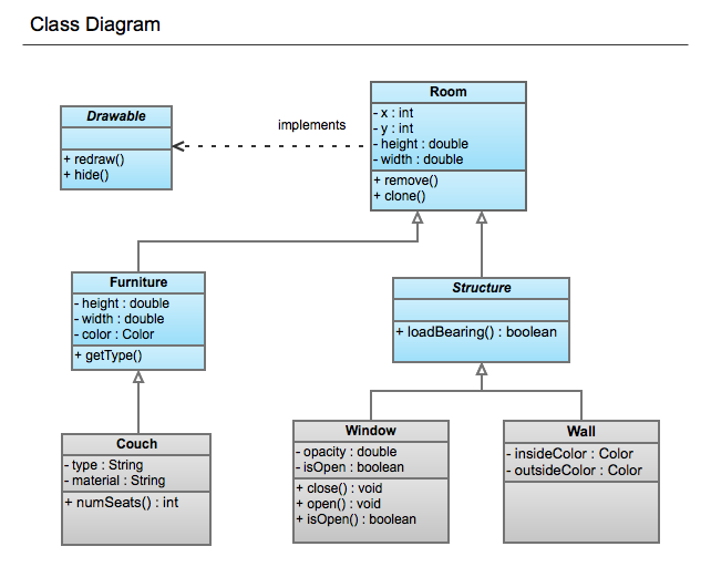 Uml diagramumluml sample unified modeling language uml class diagram ccuart Choice Image