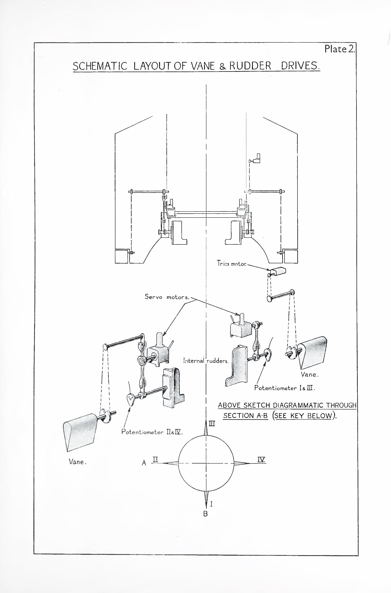Rudders And Jetvanes Of The A4 V2 Rocket Aviationmechanic Reid Jet Aircraft Sound Generator Circuit Schematic