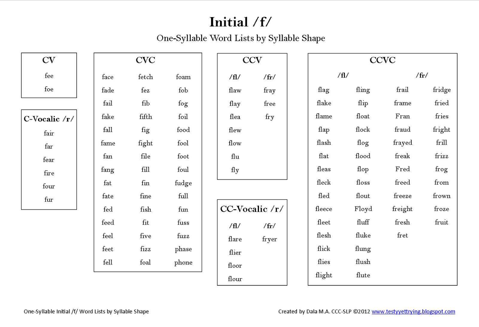 worksheet Vocalic R Worksheets would this type of word list resource be useful pinned by pediastaff