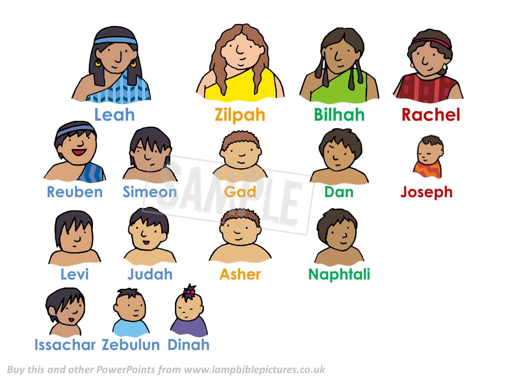 Bible Powerpoint Jacob Rachel And Leah 8 Jpg 1665 215 1255
