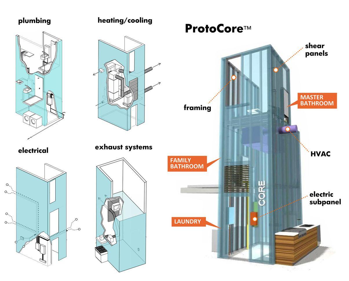 Frank Vafaee of Proto Homes by Miyoko Ohtake | Diagram, Midcentury ...
