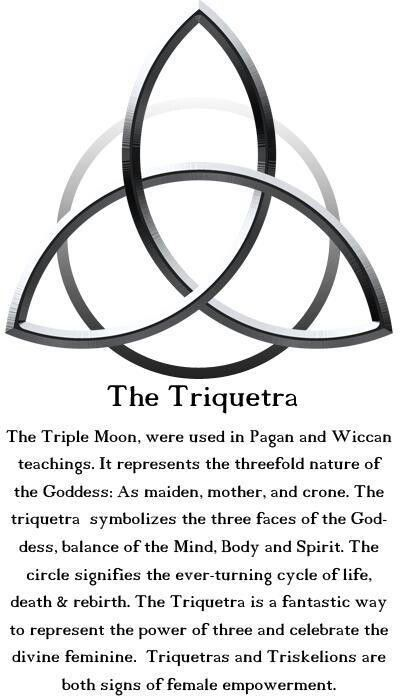 The Triquetra The Triple Moon Is Used In Pagan And Wiccan Teachings