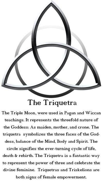 Triple Moon Triskele Celtic Goddess Symbol Birth Death Rebirth