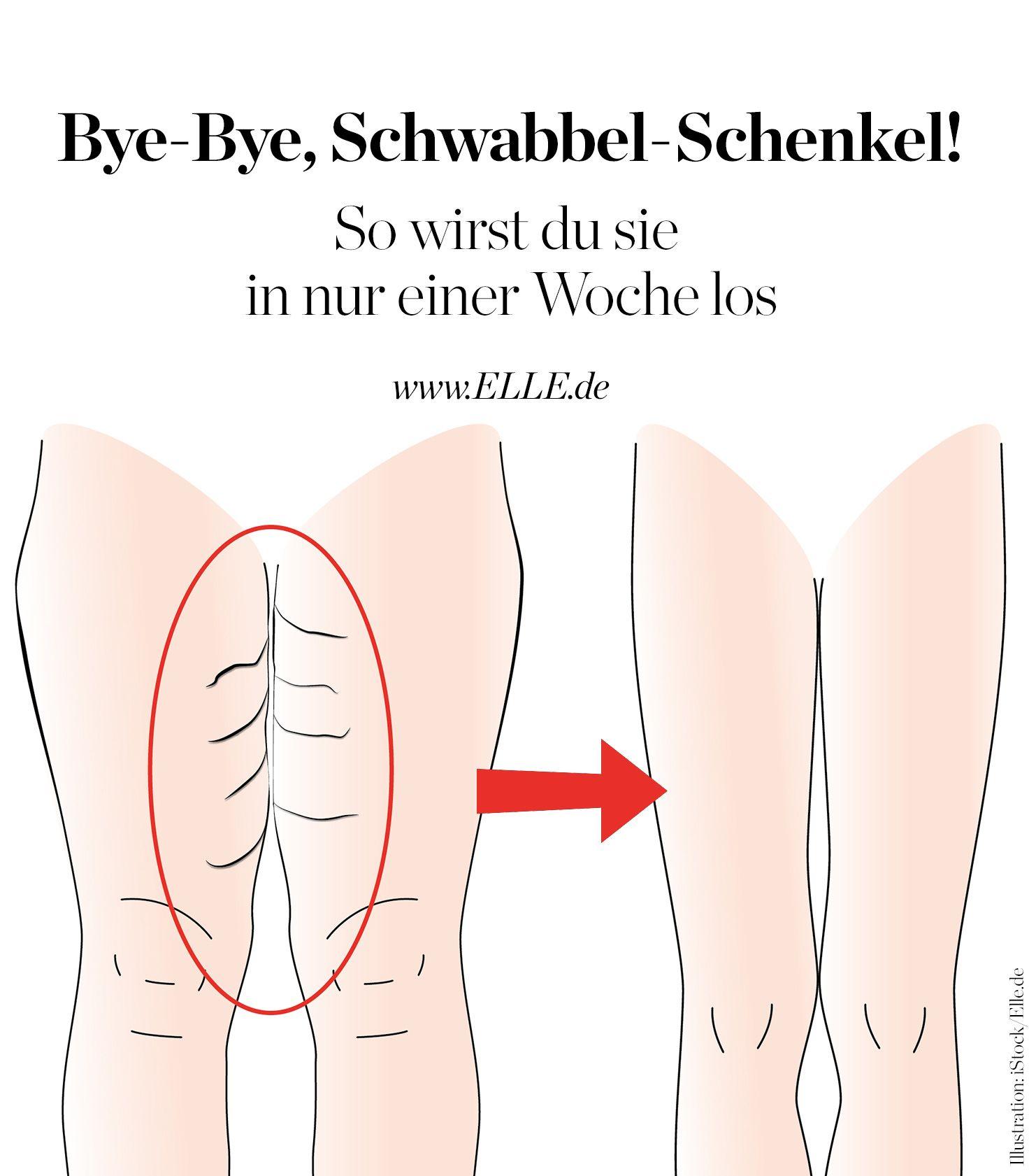 Wie man in einer Woche die Beine schlank macht