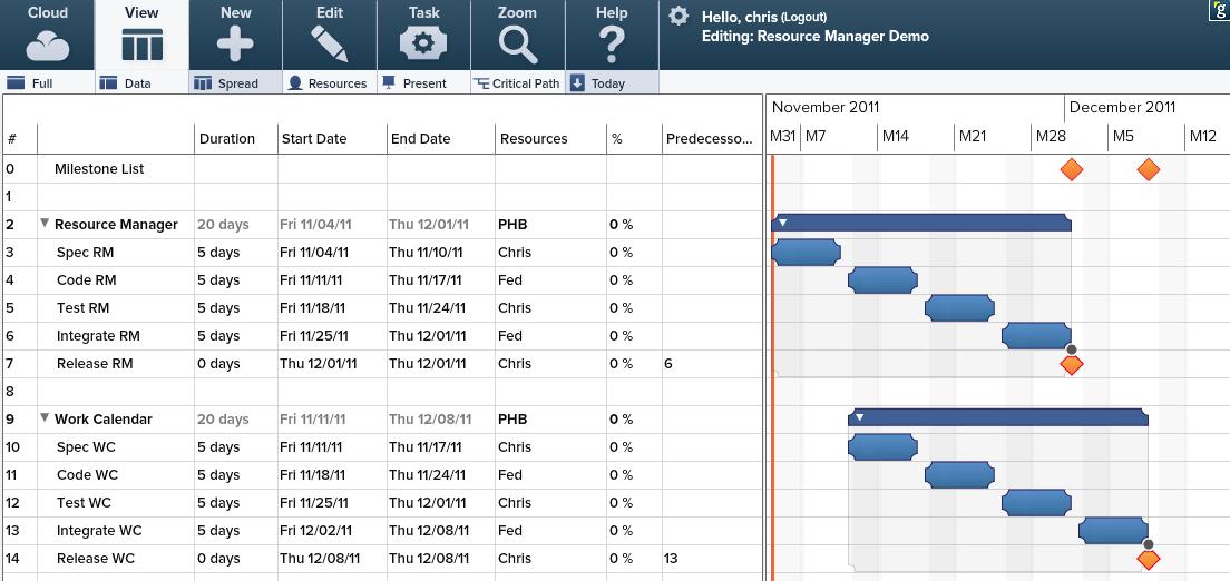 Resource Allocation Spreadsheet