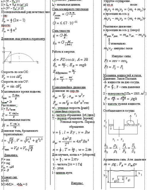 Гдз по алгебре и началам анализа 10-11класса.п.ершова