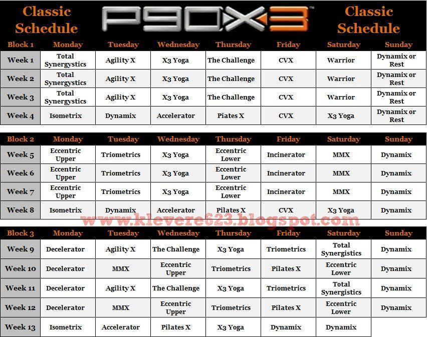 P90X3 Classic Schedule and Calendar. LOVING X3!!! | P90X3 ...