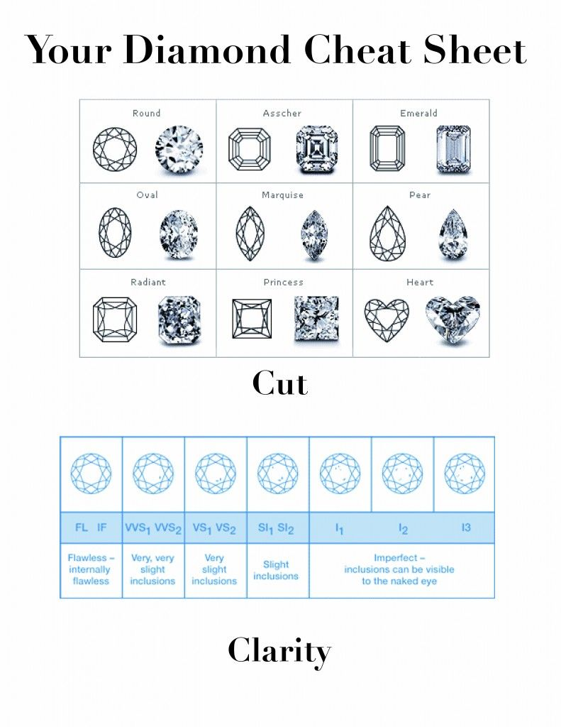 Diamond Cheat Sheet Princess   Favorite Things
