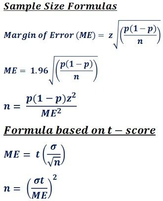 formula to determine sample size from margin of error ME @ http ...