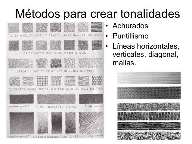 Tcnicasdigitales Clase3 Luz Sombra Teora Del Color 7 638 Jpg 638 479 Tecnicas De Dibujo Clases De Dibujo Grafito