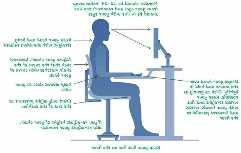 Proper Desk Chair Posture