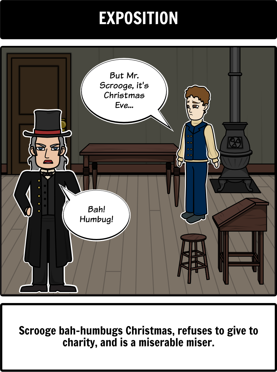 A Christmas Carol Summary.A Christmas Carol Summary Plot Diagram A Common Use For