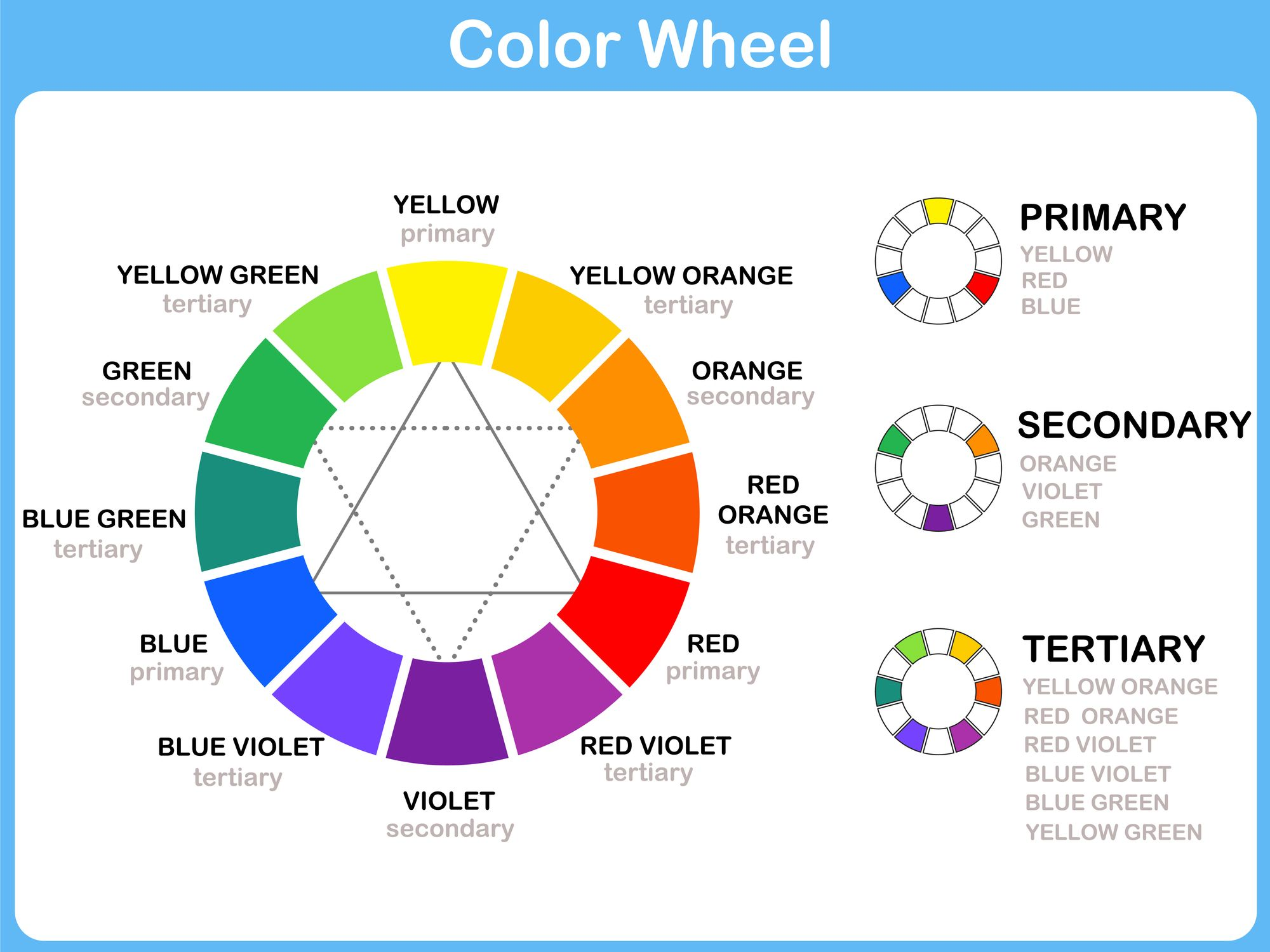 Warm And Cool Colors When Divided Into Two The Color Wheel