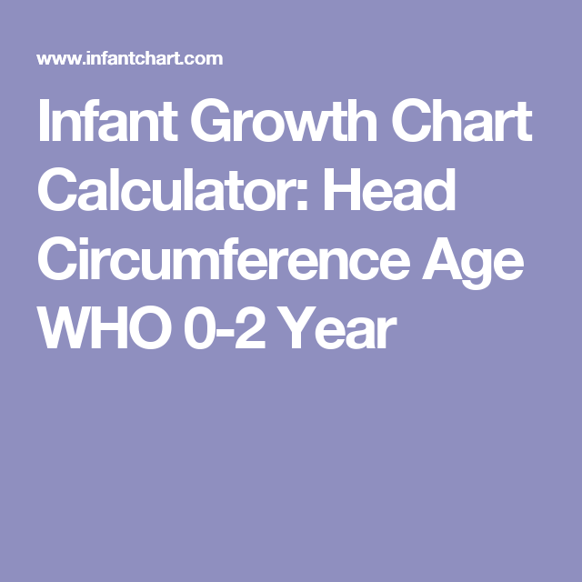 Infant growth chart calculator head circumference age who year also rh pinterest