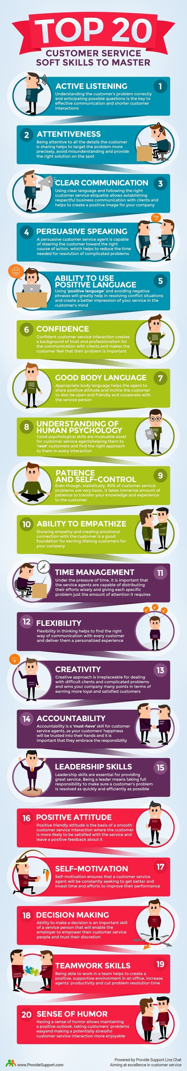 top 20 customer service soft skills to master have a big network of executives and hr managers