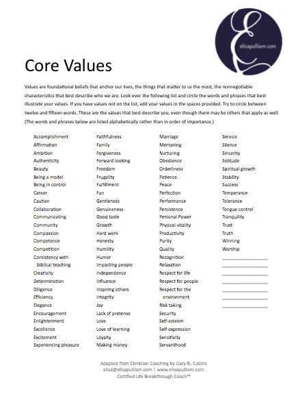 Core Value Belief Elisa Pulliam Equipping Women For Today Life Coaching Worksheet Beliefs Essay