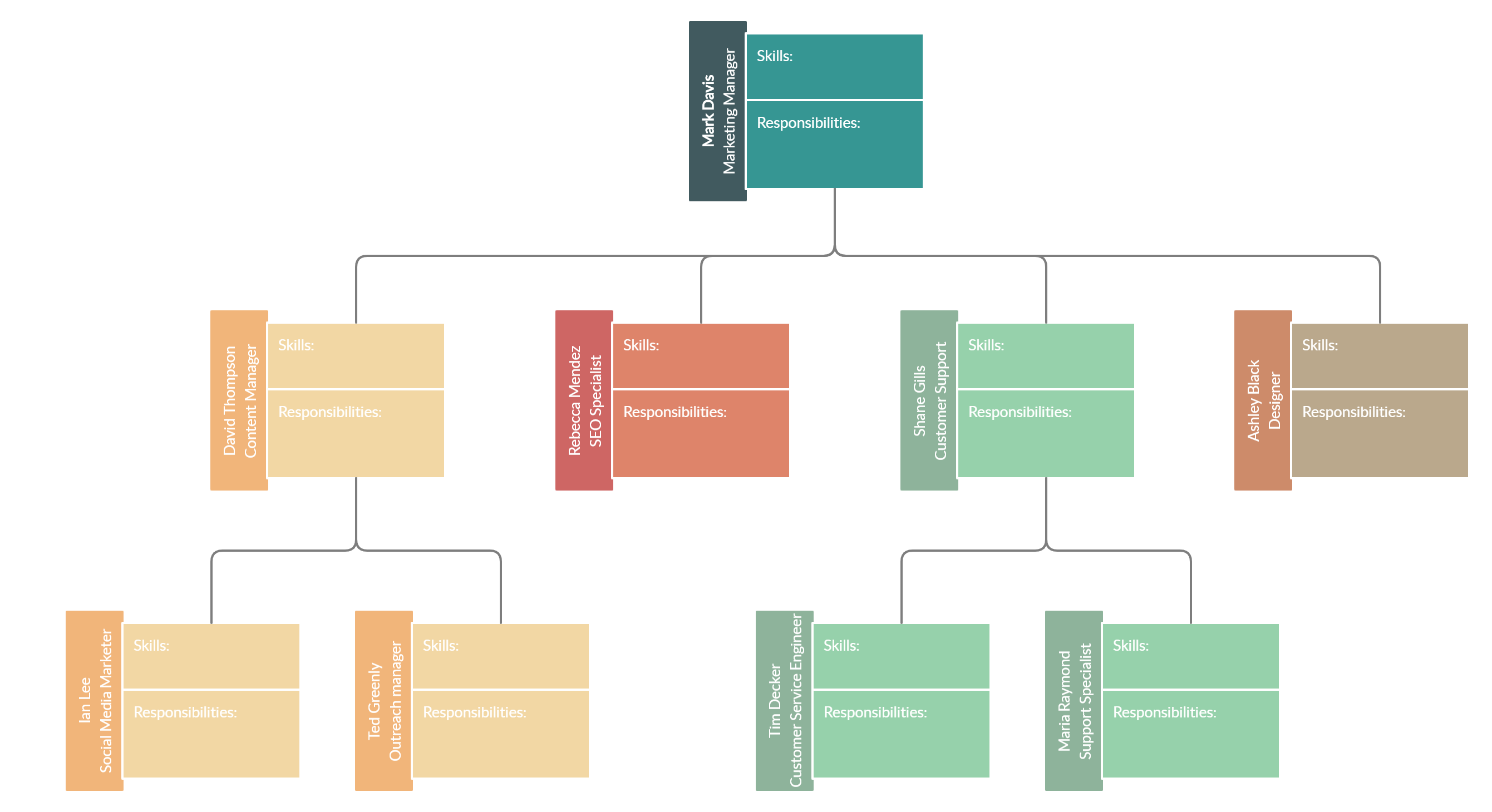 Demo Start Org Chart Organizational Chart Organization Chart