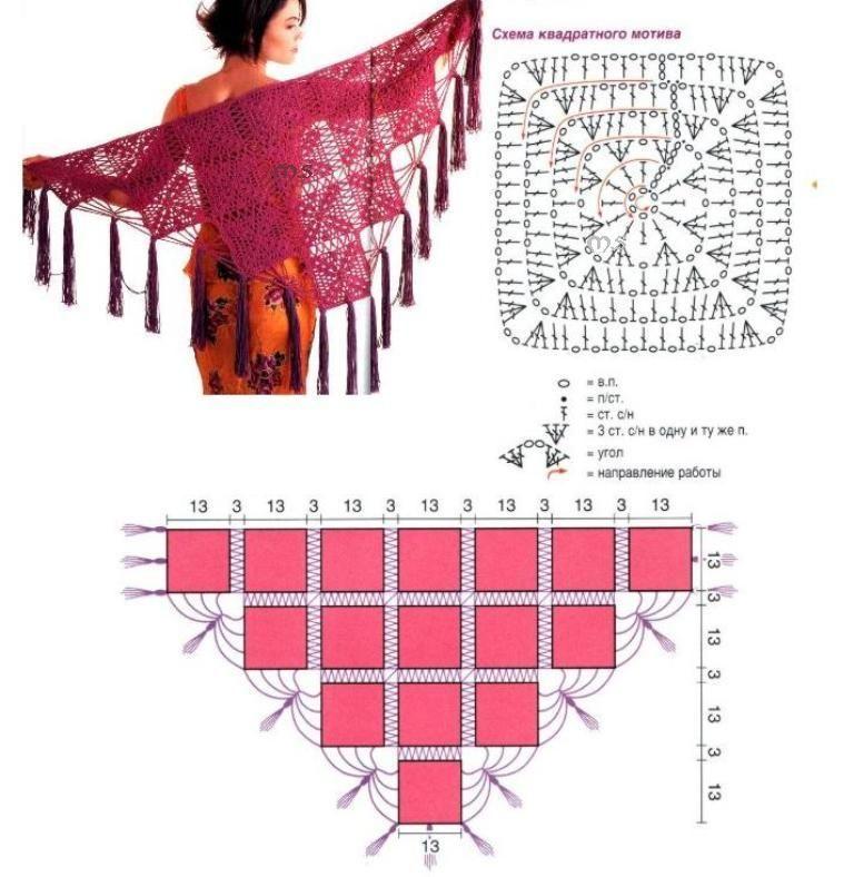 Patrones Crochet: Chal de Cuadrados de Crochet Patron | chal ...