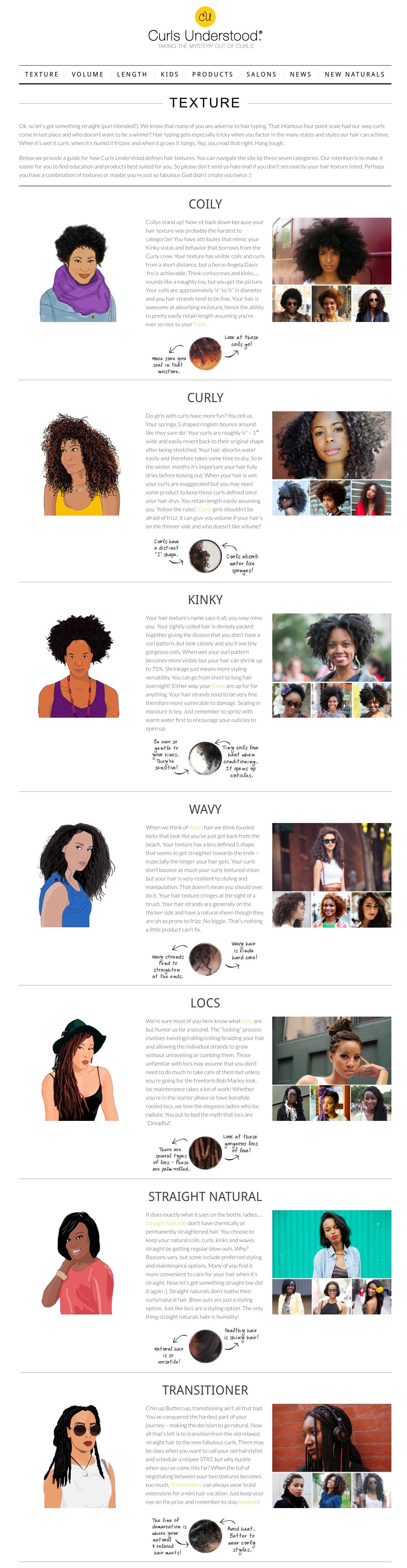 Hair Texture Chart Curl Pattern Natural Afro 4c 3c Kinky