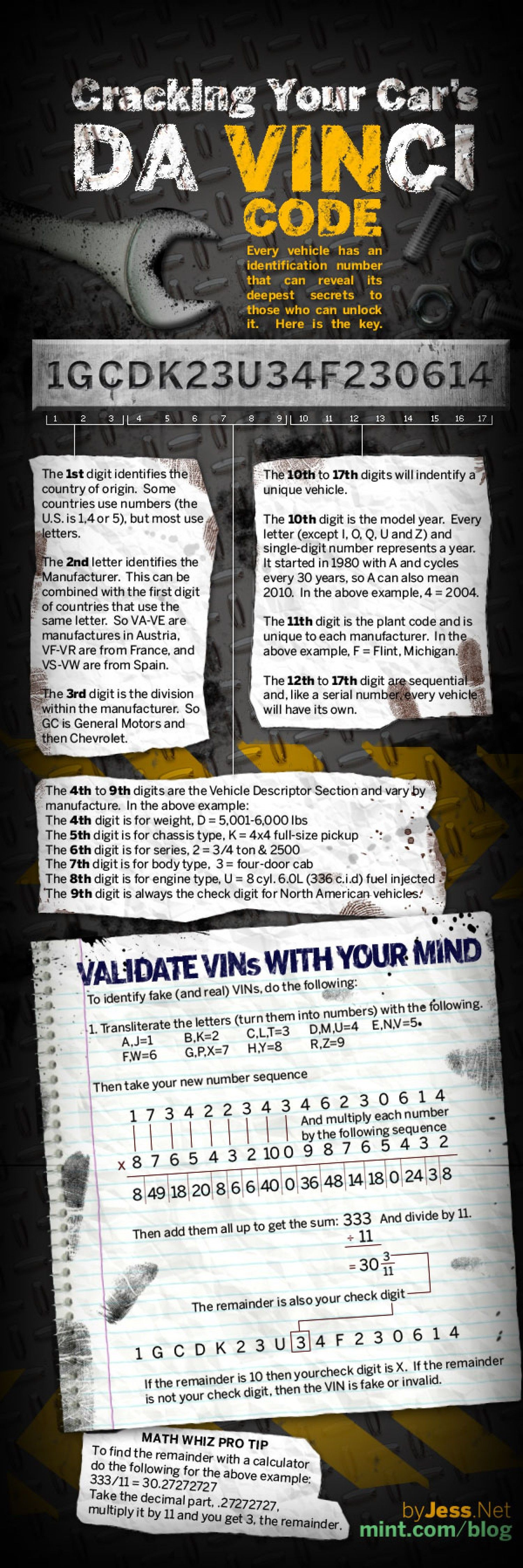 Cracking Your Cars Da Vinci Code Infographic Car And Motor Infographics Cars Car Vehicles