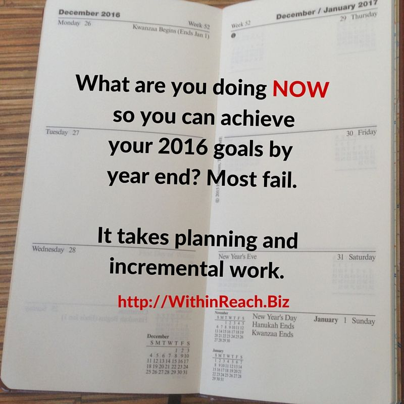 Get started and keep going with your resolutions or you will not