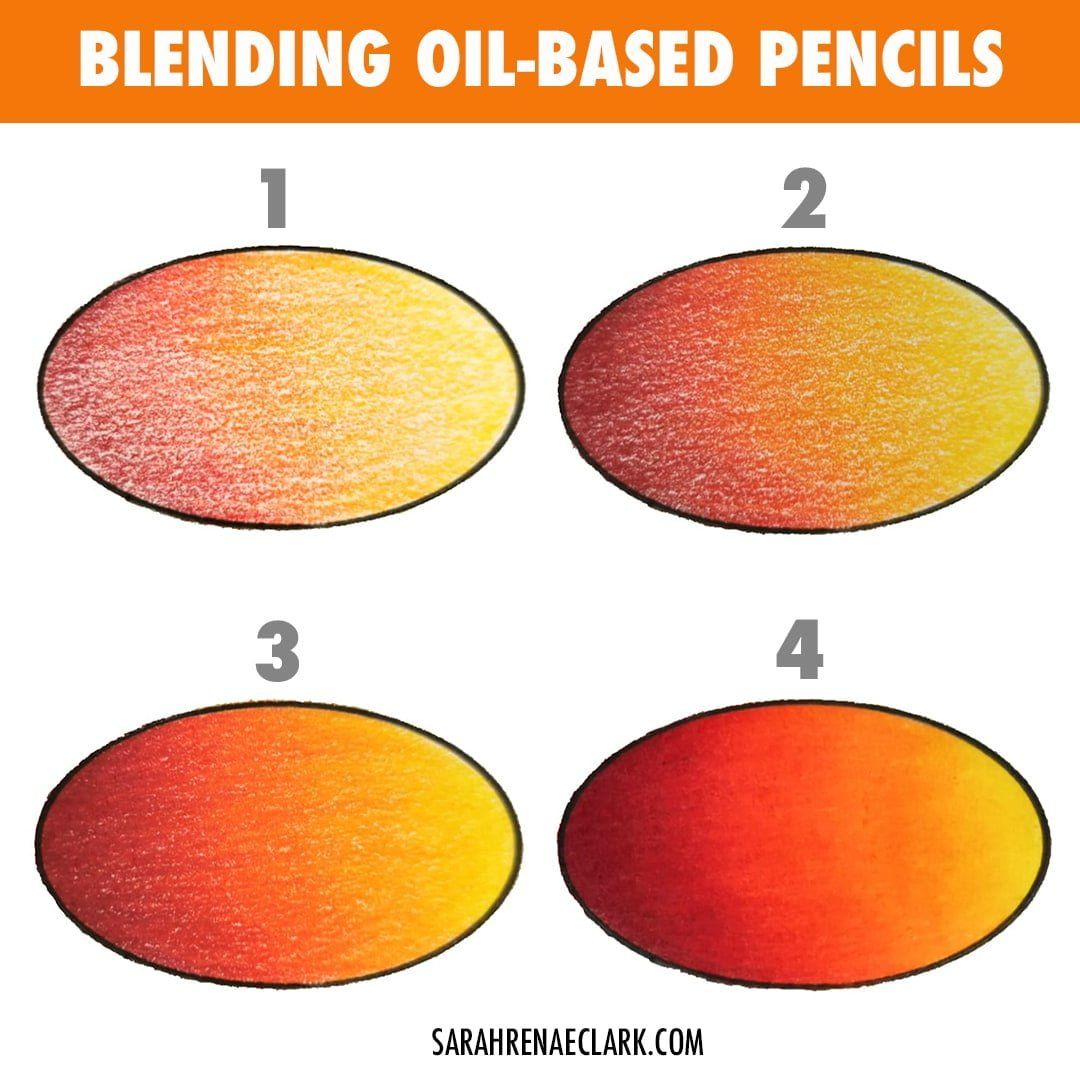 How To Blend Colored Pencils A Beginners Guide By Colour