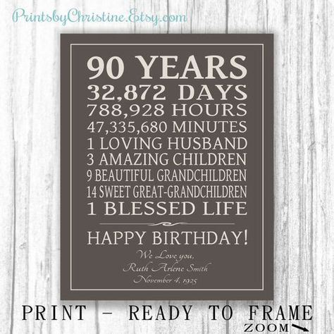 90th BIRTHDAY GIFT Sign Print Personalized Art Mom Dad Grandma Birthday Grandpa Or Digital Download Keepsake Custom 90 Years