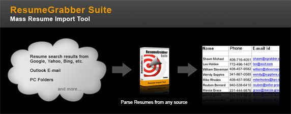ResumeGrabber Suite uses a powerful resume parsing software that - resume search engine