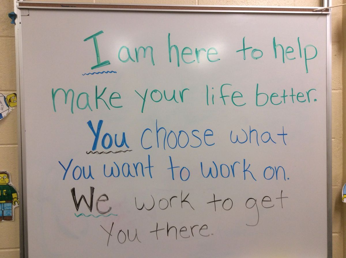Pin By Janet Cizek On Resources For Work