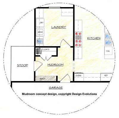 Mudroom Floor Plan Laundry Room