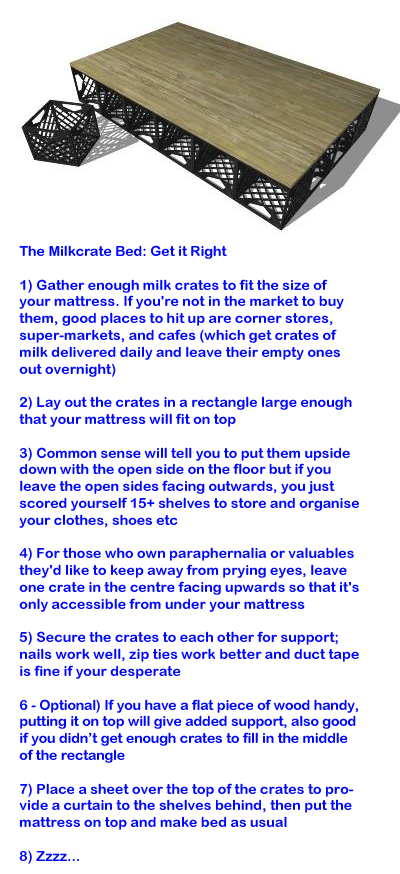 The Milkcrate Bed Mattress Frame Closet Storage Space For