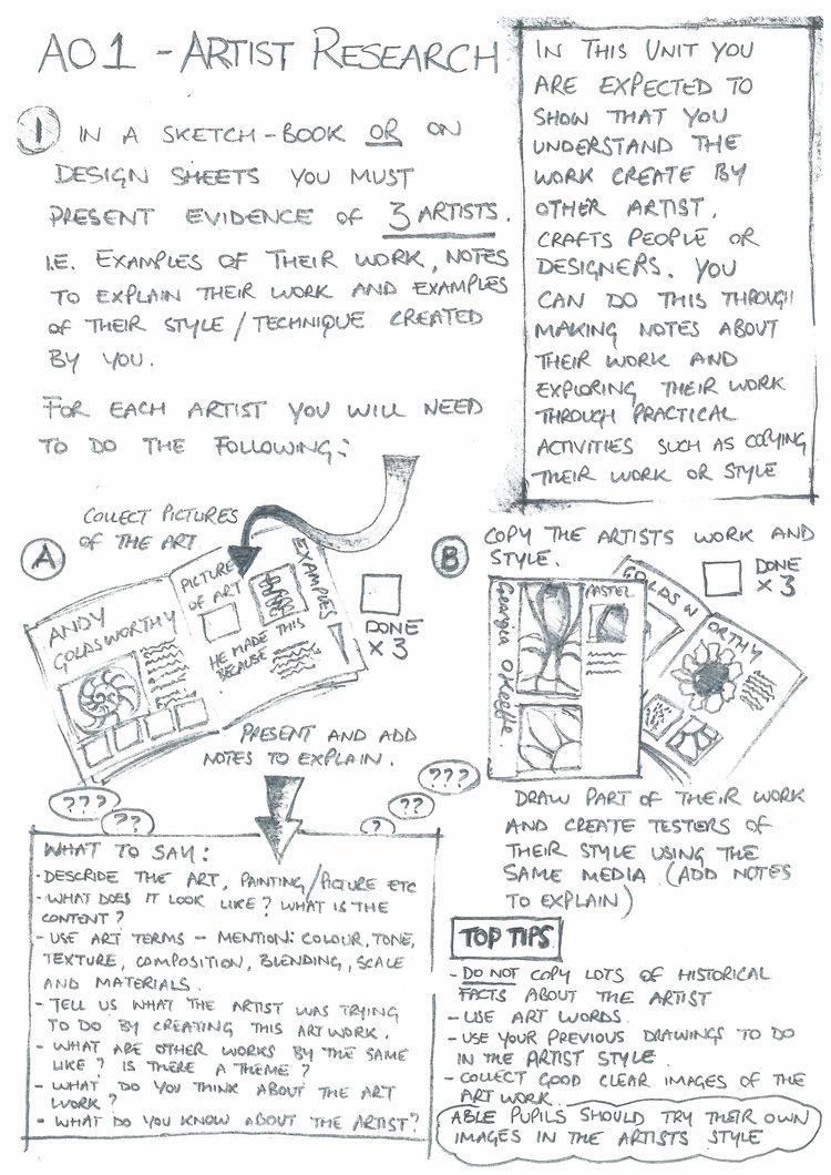 4ba0a17d36c8edf0f55d132e958d9b2f Jpg 750 1 060 Pixels Sketch Book Art Analysis Photography Sketchbook