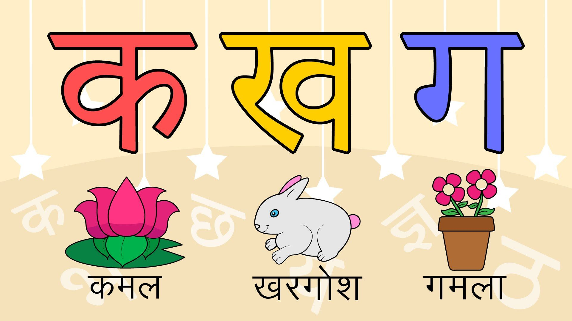 Learn 36 Hindi Varnamala letters with pictures | Kid crafts | Pinterest
