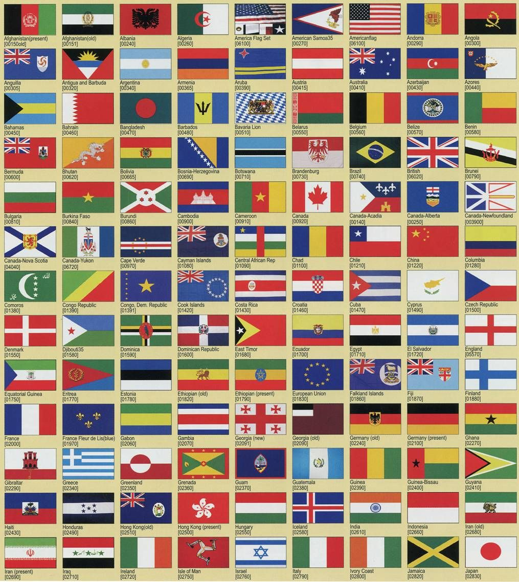 World Flags on a map:) | Maps | Pinterest | Search, World ...